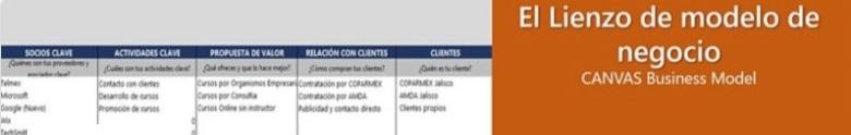 Read more about the article Lienzo de modelo de negocio o Business Canvas Model.
